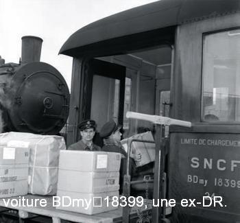 Les hommes d'équipe procèdent au chargement des colis dans le compartiment fourgon de la voiture BDmy18399, une ex-DR.